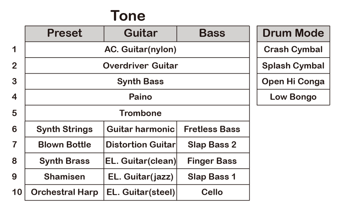 EU-ONE TONE LIST