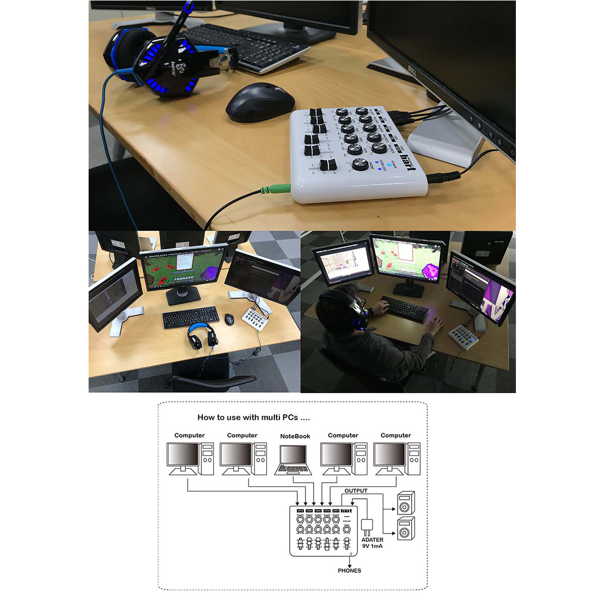 Loop mixer Application for multi computer